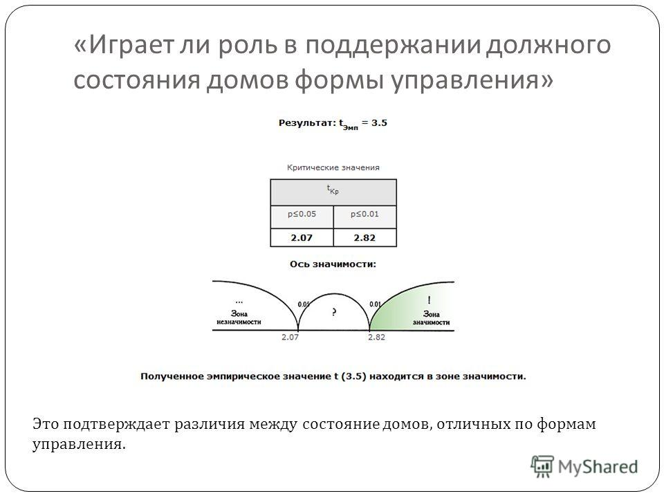 « Играет ли роль в поддержании должного состояния домов формы управления » Это подтверждает различия между состояние домов, отличных по формам управления.