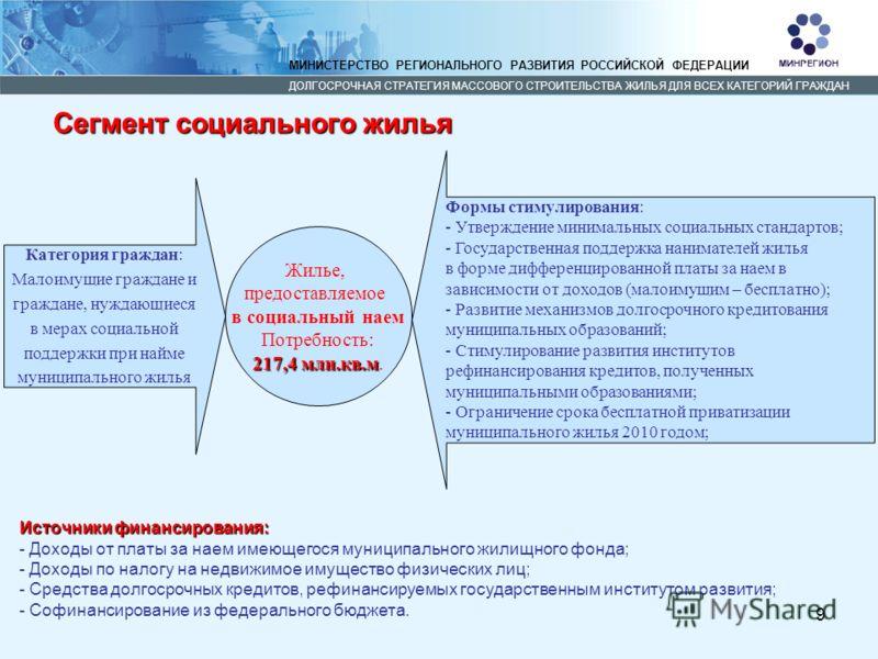 9 МИНИСТЕРСТВО РЕГИОНАЛЬНОГО РАЗВИТИЯ РОССИЙСКОЙ ФЕДЕРАЦИИ ДОЛГОСРОЧНАЯ СТРАТЕГИЯ МАССОВОГО СТРОИТЕЛЬСТВА ЖИЛЬЯ ДЛЯ ВСЕХ КАТЕГОРИЙ ГРАЖДАН Категория граждан: Малоимущие граждане и граждане, нуждающиеся в мерах социальной поддержки при найме муниципал