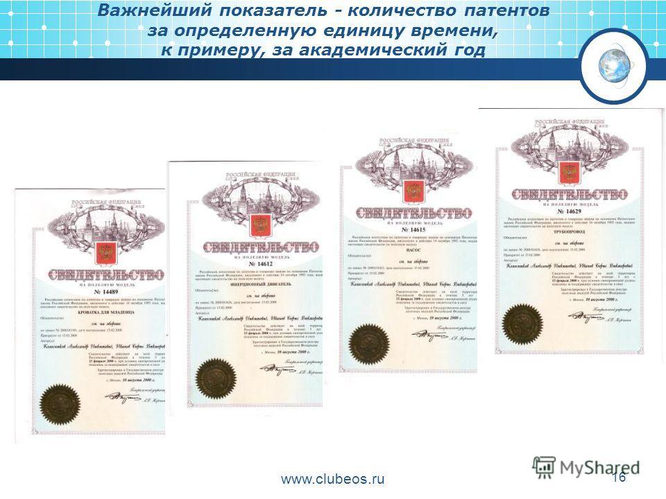 www.clubeos.ru 16 Важнейший показатель - количество патентов за определенную единицу времени, к примеру, за академический год