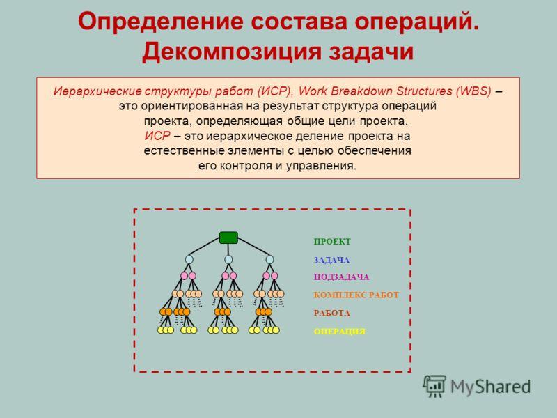 Определение состава операций. Декомпозиция задачи Иерархические структуры работ (ИСР), Work Breakdown Structures (WBS) – это ориентированная на результат структура операций проекта, определяющая общие цели проекта. ИСР – это иерархическое деление про