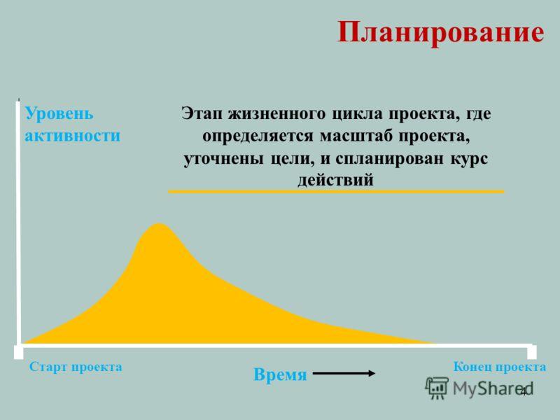 Уровень активности Время Старт проектаКонец проекта Планирование Этап жизненного цикла проекта, где определяется масштаб проекта, уточнены цели, и спланирован курс действий 4