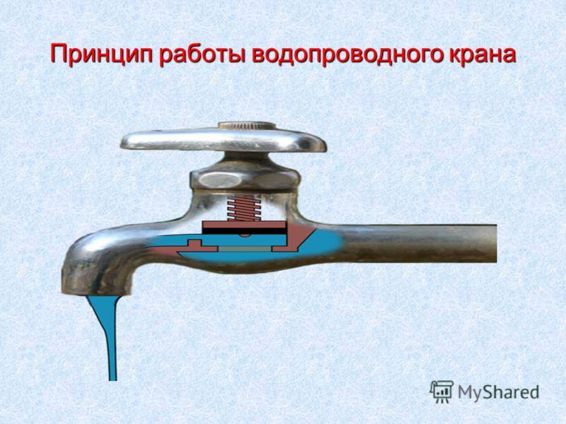 Принцип работы водопроводного крана