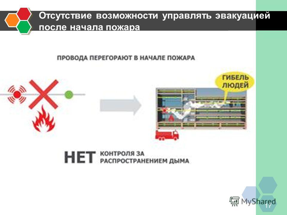 Отсутствие возможности управлять эвакуацией после начала пожара 17