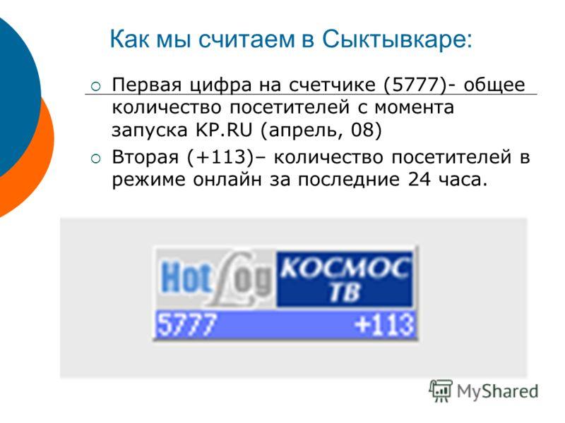 Как мы считаем в Сыктывкаре: Первая цифра на счетчике (5777)- общее количество посетителей с момента запуска KP.RU (апрель, 08) Вторая (+113)– количество посетителей в режиме онлайн за последние 24 часа.