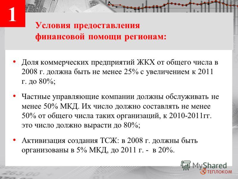 1 Условия предоставления финансовой помощи регионам: Доля коммерческих предприятий ЖКХ от общего числа в 2008 г. должна быть не менее 25% с увеличением к 2011 г. до 80%; Частные управляющие компании должны обслуживать не менее 50% МКД. Их число должн