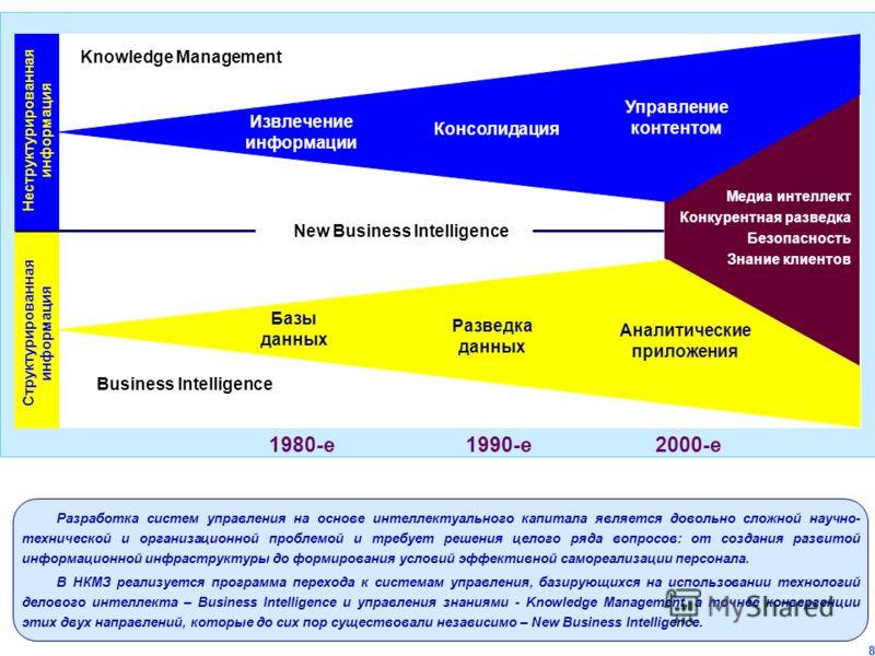 8 Разработка систем управления на основе интеллектуального капитала является довольно сложной научно- технической и организационной проблемой и требует решения целого ряда вопросов: от создания развитой информационной инфраструктуры до формирования у