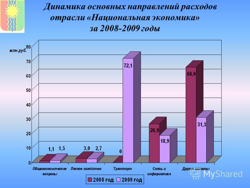 Динамика основных направлений расходов отрасли «Национальная экономика» за 2008-2009 годы