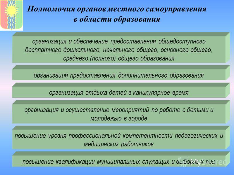 Полномочия органов местного самоуправления в области образования организация предоставления дополнительного образования организация и обеспечение предоставления общедоступного бесплатного дошкольного, начального общего, основного общего, среднего (по