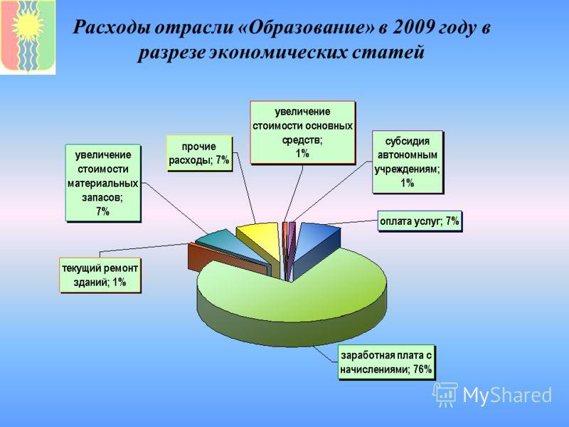 Расходы отрасли «Образование» в 2009 году в разрезе экономических статей