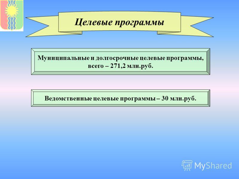Целевые программы Муниципальные и долгосрочные целевые программы, всего – 271,2 млн.руб. Ведомственные целевые программы – 30 млн.руб.