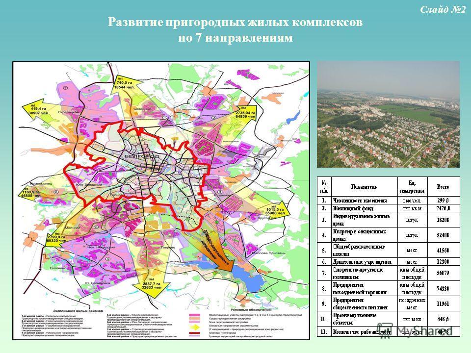 Развитие пригородных жилых комплексов по 7 направлениям Слайд 2
