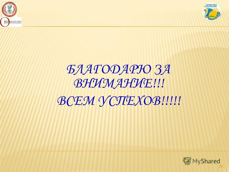 БЛАГОДАРЮ ЗА ВНИМАНИЕ!!! ВСЕМ УСПЕХОВ!!!!! 20