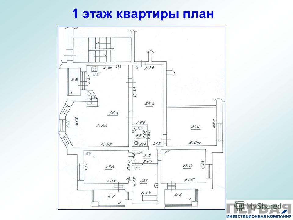 1 этаж квартиры план