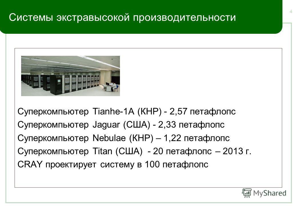 4 Системы экстравысокой производительности Суперкомпьютер Tianhe-1A (КНР) - 2,57 петафлопс Суперкомпьютер Jaguar (США) - 2,33 петафлопс Суперкомпьютер Nebulae (КНР) – 1,22 петафлопс Суперкомпьютер Titan (США) - 20 петафлопс – 2013 г. CRAY проектирует