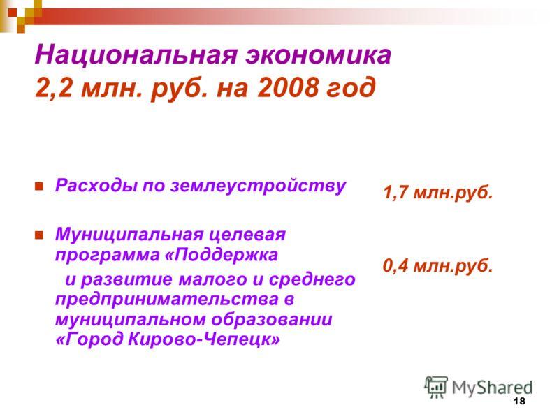 18 Национальная экономика 2,2 млн. руб. на 2008 год Расходы по землеустройству Муниципальная целевая программа «Поддержка и развитие малого и среднего предпринимательства в муниципальном образовании «Город Кирово-Чепецк» 1,7 млн.руб. 0,4 млн.руб.