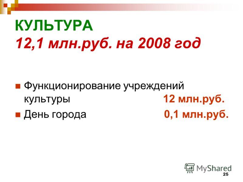 25 КУЛЬТУРА 12,1 млн.руб. на 2008 год Функционирование учреждений культуры 12 млн.руб. День города 0,1 млн.руб.
