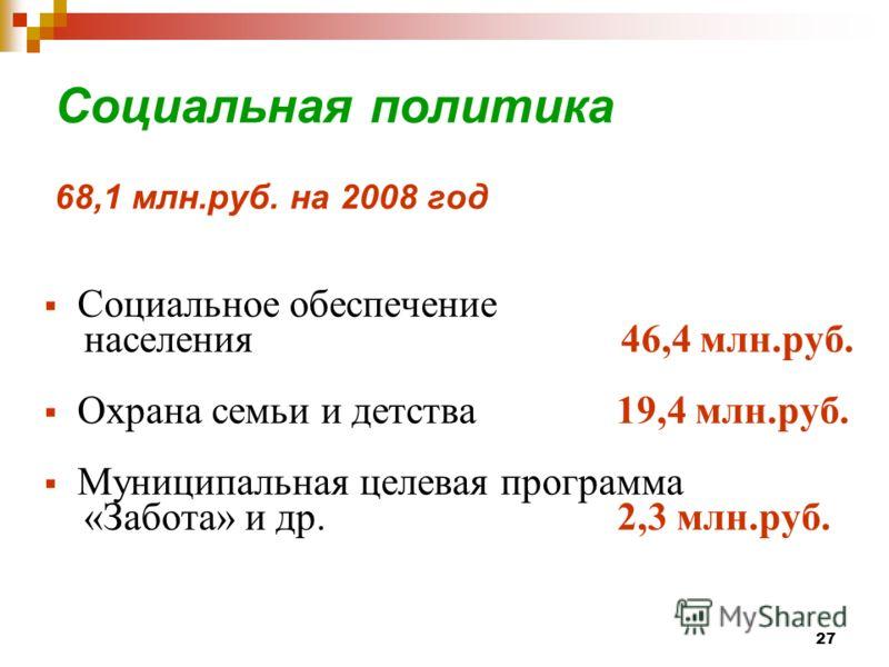 27 Социальная политика 68,1 млн.руб. на 2008 год Социальное обеспечение населения 46,4 млн.руб. Охрана семьи и детства 19,4 млн.руб. Муниципальная целевая программа «Забота» и др. 2,3 млн.руб.