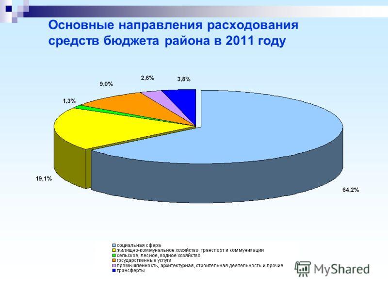 Основные направления расходования средств бюджета района в 2011 году