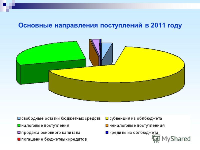Основные направления поступлений в 2011 году