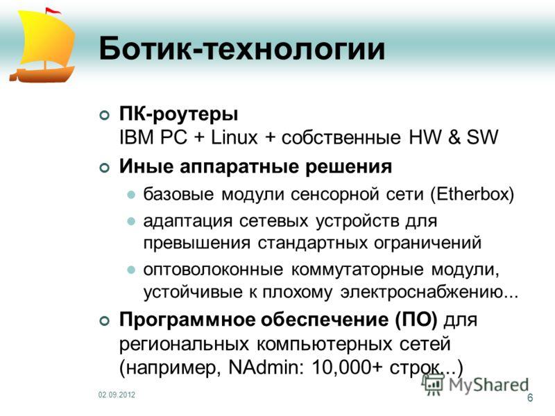 02.09.2012 6 Ботик-технологии ПК-роутеры IBM PC + Linux + собственные HW & SW Иные аппаратные решения базовые модули сенсорной сети (Etherbox) адаптация сетевых устройств для превышения стандартных ограничений оптоволоконные коммутаторные модули, уст