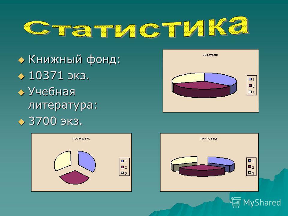 Книжный фонд: Книжный фонд: 10371 экз. 10371 экз. Учебная литература: Учебная литература: 3700 экз. 3700 экз.