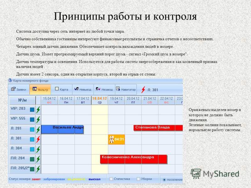 Все права на данный документ принадлежат команде zigbee.com.ua Принципы работы и контроля Система доступна через сеть интернет из любой точки мира. Обычно собственника гостиницы интересуют финансовые результаты и страничка отчетов о несоответствиях.
