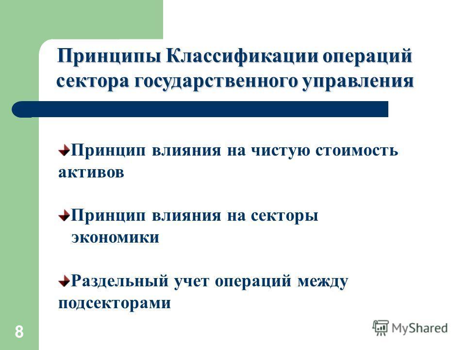 8 Принципы Классификации операций сектора государственного управления Принцип влияния на чистую стоимость активов Принцип влияния на секторы экономики Раздельный учет операций между подсекторами