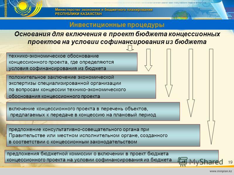Инвестиционные процедуры Основания для включения в проект бюджета концессионных проектов на условии софинансирования из бюджета технико-экономическое обоснование концессионного проекта, где определяются условия софинансирования из бюджета положительн