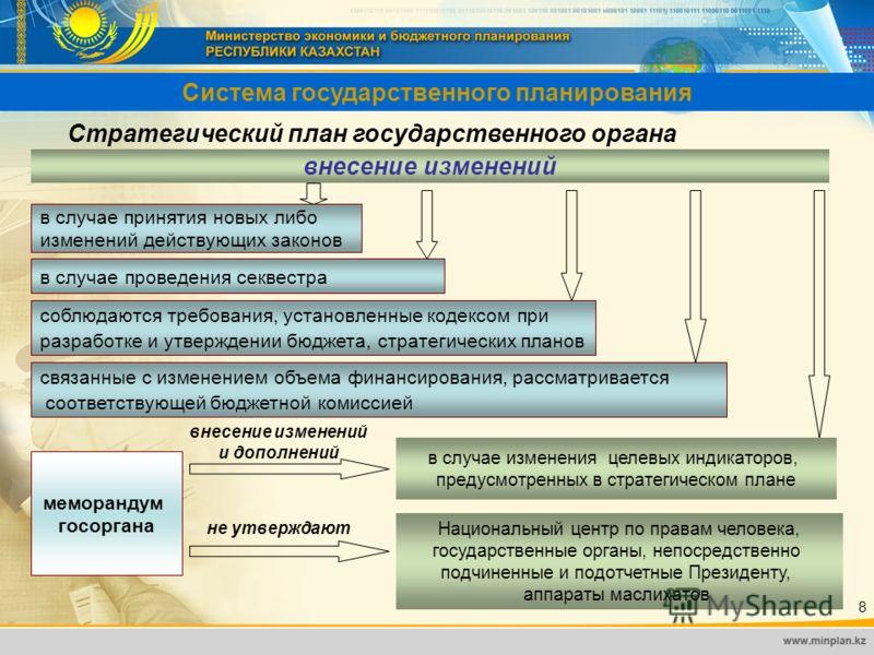 Система государственного планирования Стратегический план государственного органа внесение изменений в случае принятия новых либо изменений действующих законов в случае проведения секвестра соблюдаются требования, установленные кодексом при разработк