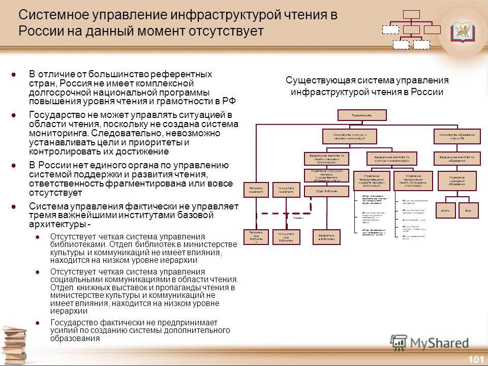101 Системное управление инфраструктурой чтения в России на данный момент отсутствует В отличие от большинство референтных стран, Россия не имеет комплексной долгосрочной национальной программы повышения уровня чтения и грамотности в РФ Государство н