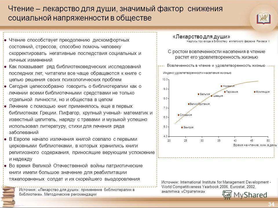 34 Бельгия ФинляндияГермания Венгрия Норвегия Словения Швеция Великобритания 4.0 5.0 6.0 7.0 8.0 9.0 10.0 20253035404550 Чтение – лекарство для души, значимый фактор снижения социальной напряженности в обществе Чтение способствует преодолению дискомф