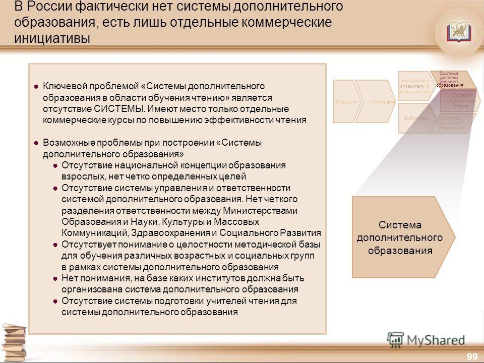 99 В России фактически нет системы дополнительного образования, есть лишь отдельные коммерческие инициативы Ключевой проблемой «Системы дополнительного образования в области обучения чтению» является отсутствие СИСТЕМЫ. Имеют место только отдельные к