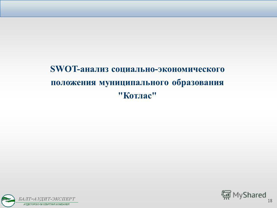 SWOT-анализ социально-экономического положения муниципального образования Котлас 18