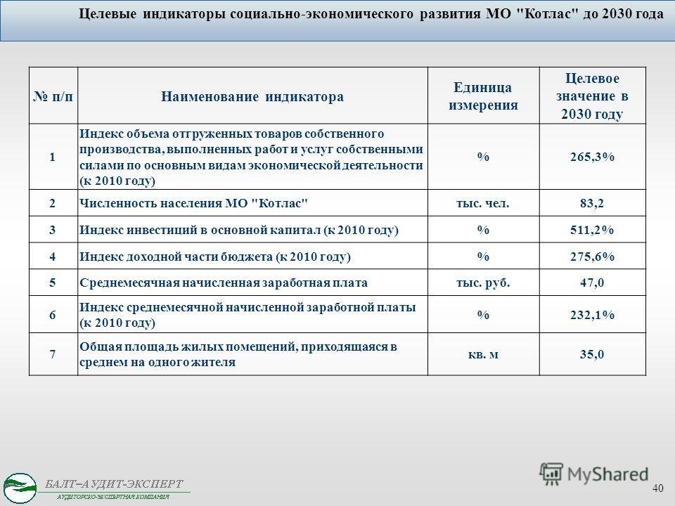 Целевые индикаторы социально-экономического развития МО