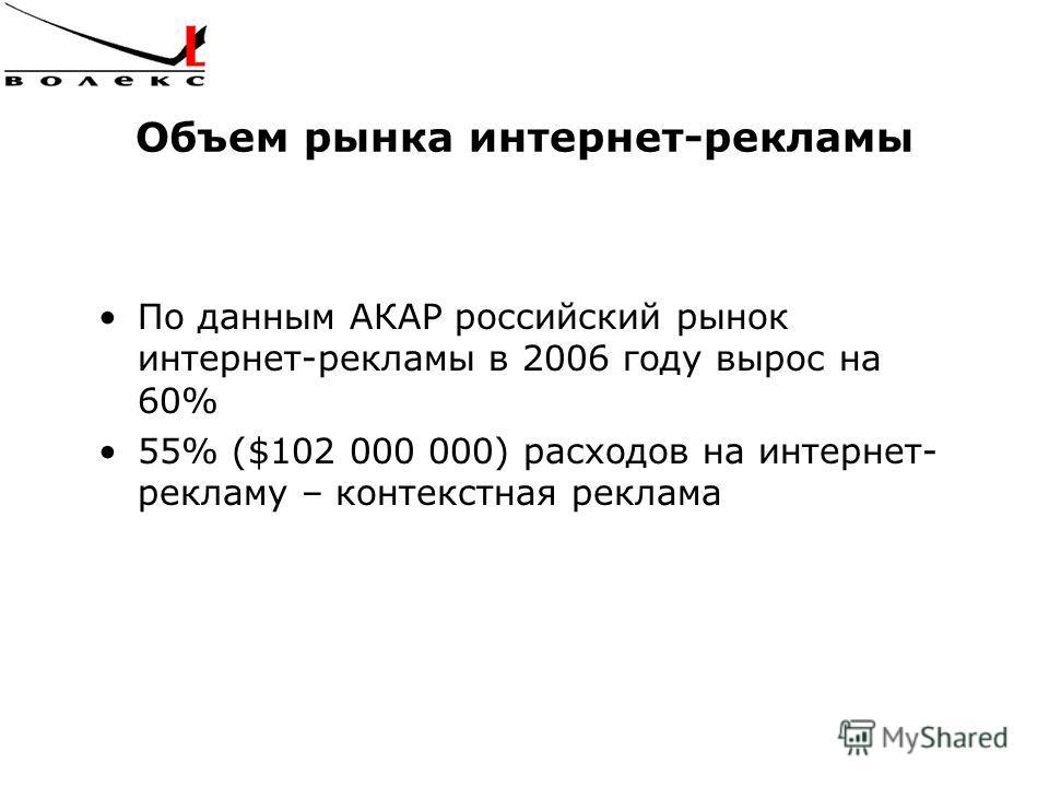 Объем рынка интернет-рекламы По данным АКАР российский рынок интернет-рекламы в 2006 году вырос на 60% 55% ($102 000 000) расходов на интернет- рекламу – контекстная реклама