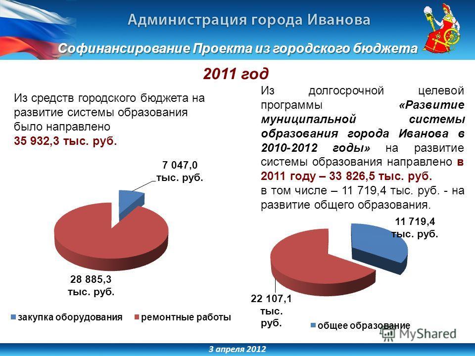 3 апреля 2012 Софинансирование Проекта из городского бюджета Из долгосрочной целевой программы «Развитие муниципальной системы образования города Иванова в 2010-2012 годы» на развитие системы образования направлено в 2011 году – 33 826,5 тыс. руб. в