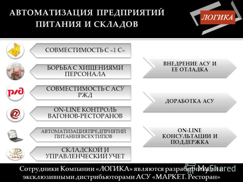 АВТОМАТИЗАЦИЯ ПРЕДПРИЯТИЙ ПИТАНИЯ И СКЛАДОВ Сотрудники Компании «ЛОГИКА» являются разработчиками и эксклюзивными дистрибьюторами АСУ «МАРКЕТ. Ресторан» СОВМЕСТИМОСТЬ С «1 С» БОРЬБА С ХИЩЕНИЯМИ ПЕРСОНАЛА СОВМЕСТИМОСТЬ С АСУ РЖД ON-LINE КОНТРОЛЬ ВАГОНО