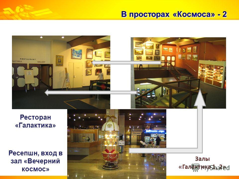 В просторах «Космоса» - 2 Ресепшн, вход в зал «Вечерний космос» Ресторан «Галактика» Залы «Галактика 1, 2»