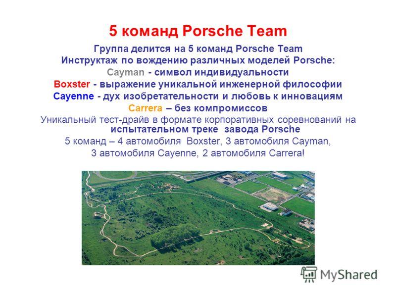 5 команд Porsche Team Группа делится на 5 команд Porsche Team Инструктаж по вождению различных моделей Porsche: Cayman - символ индивидуальности Boxster - выражение уникальной инженерной философии Cayenne - дух изобретательности и любовь к инновациям