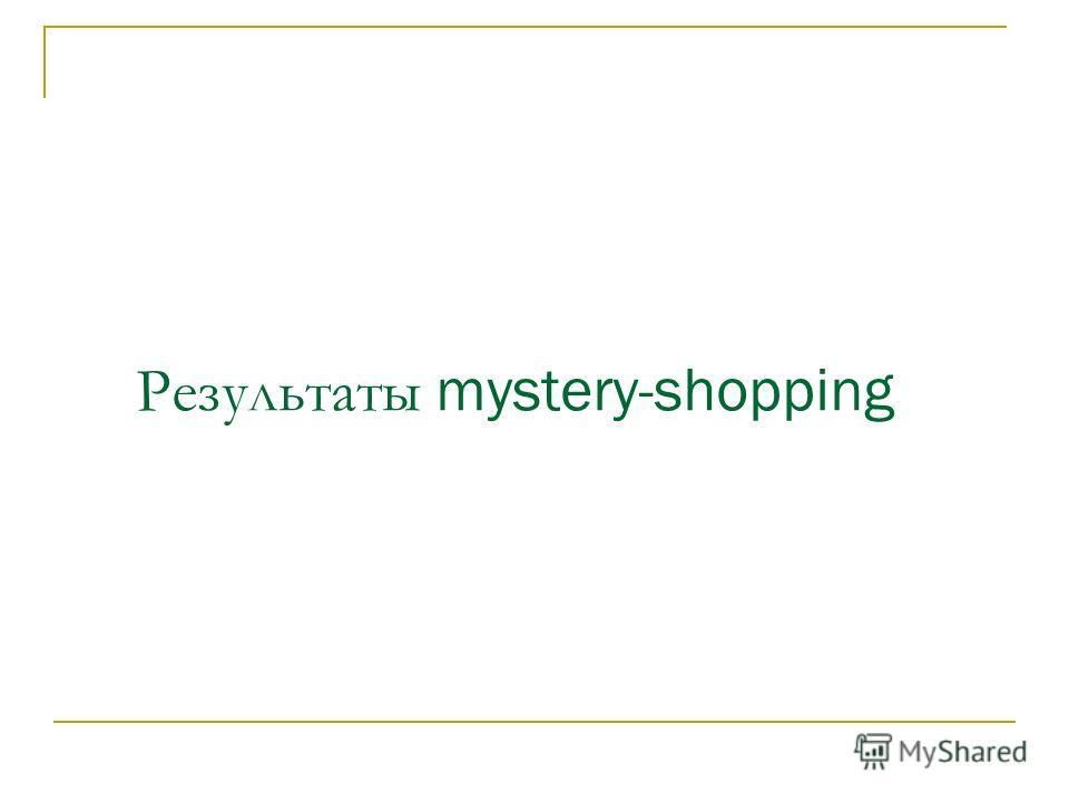 Результаты mystery-shopping