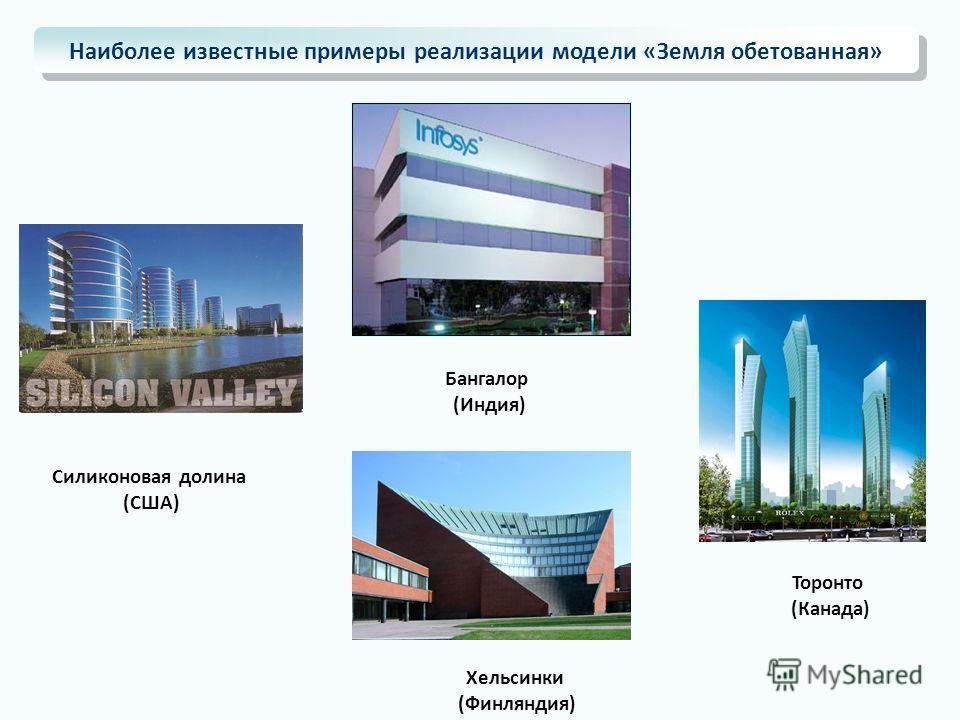 Наиболее известные примеры реализации модели «Земля обетованная» Силиконовая долина (США) Хельсинки (Финляндия) Бангалор (Индия) Торонто (Канада)