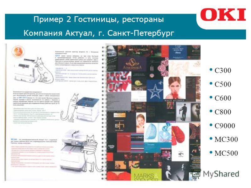 Пример 1 Архитектурные бюро Компания РосКом, г. Н.Новгород C800 C9000 MC800 C9850MFP