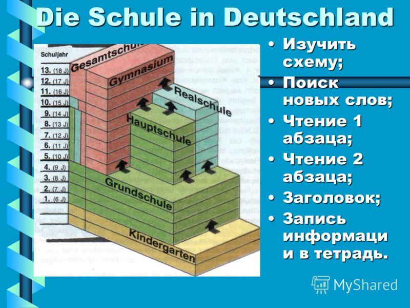 Die Schule in Deutschland Изучить схему; Поиск новых слов; Чтение 1 абзаца; Чтение 2 абзаца; Заголовок; Запись информаци и в тетрадь.