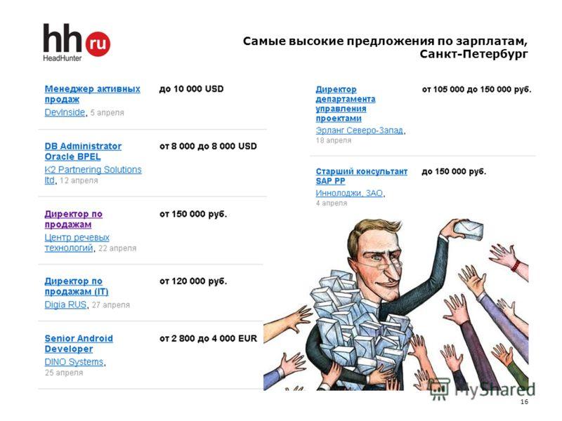 Самые высокие предложения по зарплатам, Санкт-Петербург 16