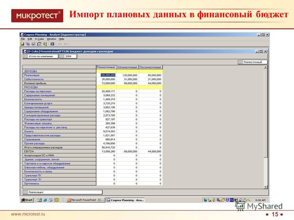 15 Импорт плановых данных в финансовый бюджет