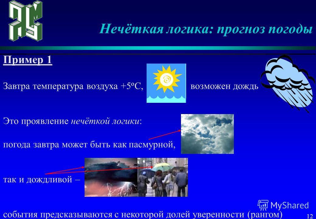 12 Нечёткая логика: прогноз погоды Пример 1 Завтра температура воздуха +5 o C, возможен дождь Это проявление нечёткой логики: погода завтра может быть как пасмурной, так и дождливой – события предсказываются с некоторой долей уверенности (рангом)