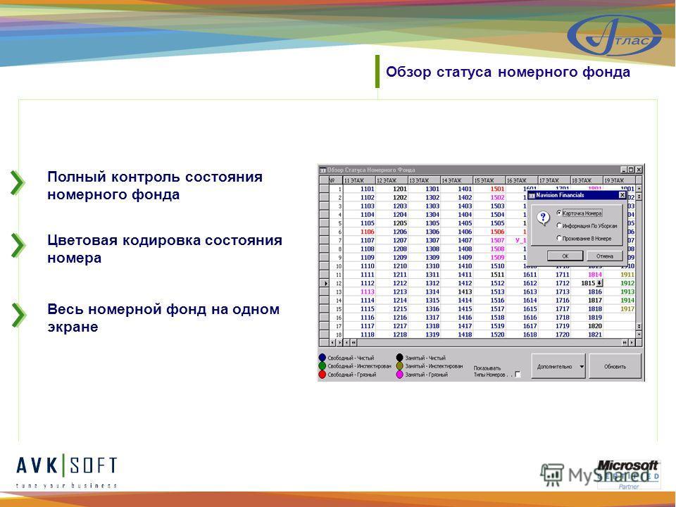 Обзор статуса номерного фонда Весь номерной фонд на одном экране Цветовая кодировка состояния номера Полный контроль состояния номерного фонда