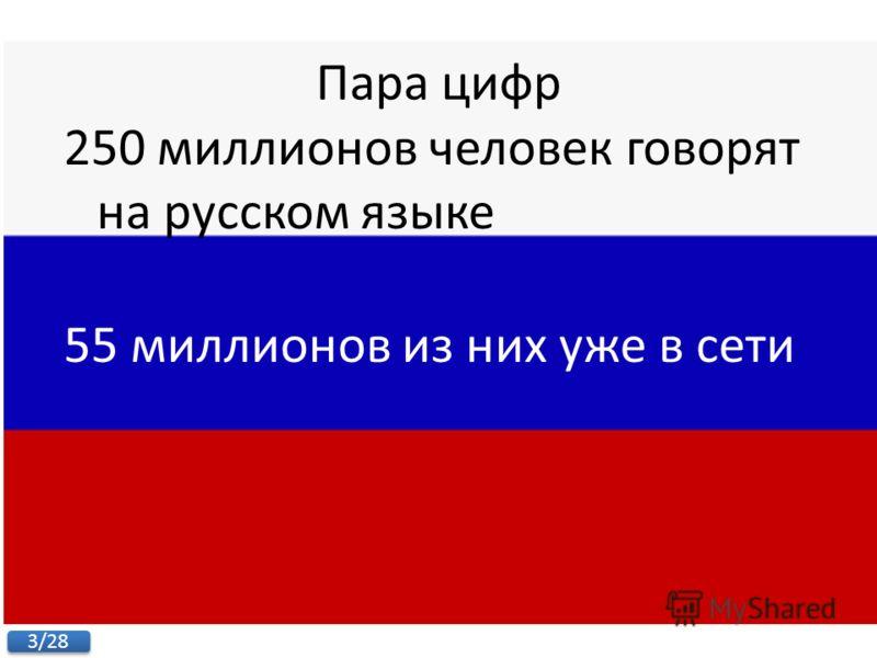 3/28 Пара цифр 250 миллионов человек говорят на русском языке 55 миллионов из них уже в сети