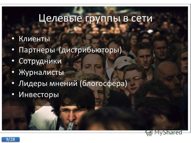 9/28 Целевые группы в сети Клиенты Партнеры (дистрибьюторы) Сотрудники Журналисты Лидеры мнений (блогосфера) Инвесторы