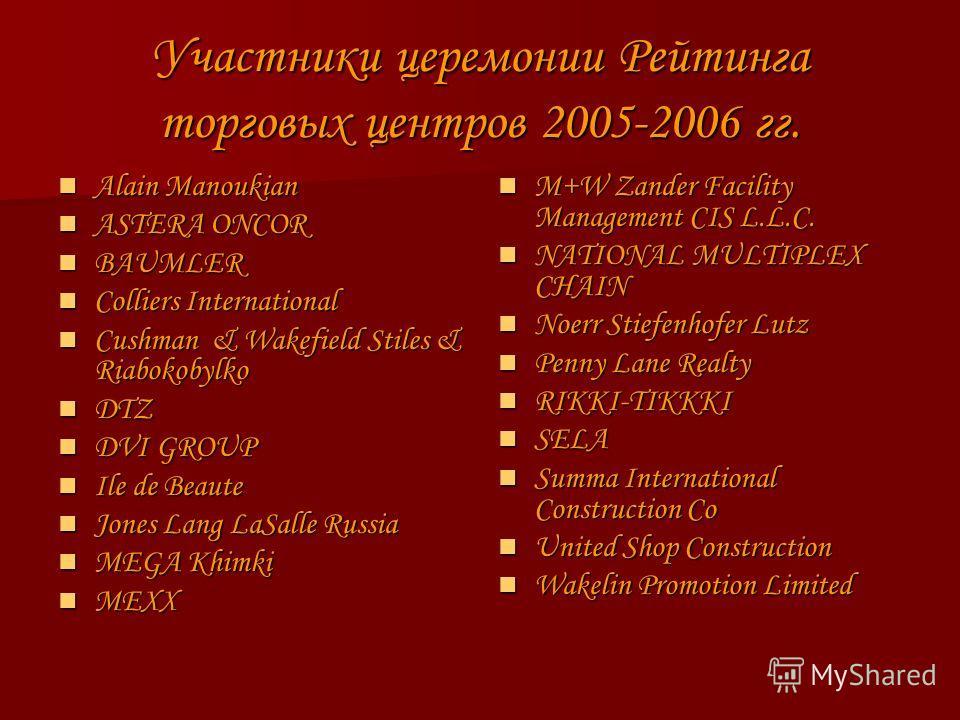 Участники церемонии Рейтинга торговых центров 2005-2006 гг. Alain Manoukian Alain Manoukian ASTERA ONCOR ASTERA ONCOR BAUMLER BAUMLER Colliers International Colliers International Cushman & Wakefield Stiles & Riabokobylko Cushman & Wakefield Stiles &